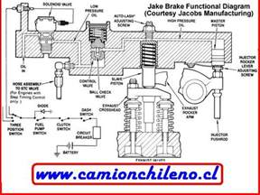 Brake System Faults Bmw Engine Cooling System Diagram Bmw Free Engine Image