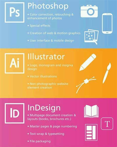 pattern photoshop o que é adobe illustrator adobe photoshop y adobe indesing 191 para