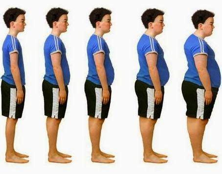Menurunkan Berat Badan tips menurunkan berat badan secara alami dengan cepat informasi menarik 2017