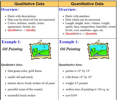 exle of qualitative data qualitative vs quantitative data a plus topper
