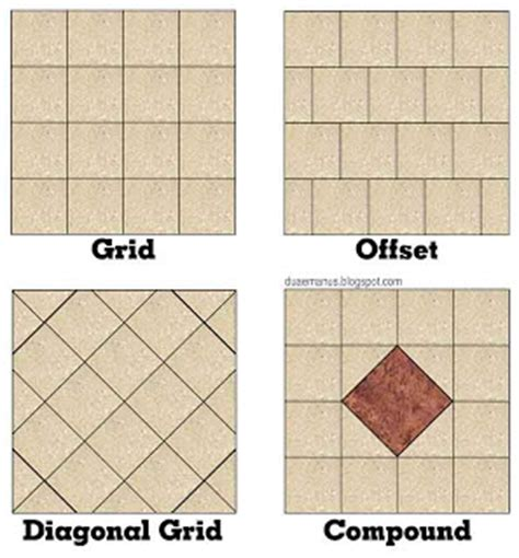 how to plan floor tile layout how to matthew installing ceramic tile