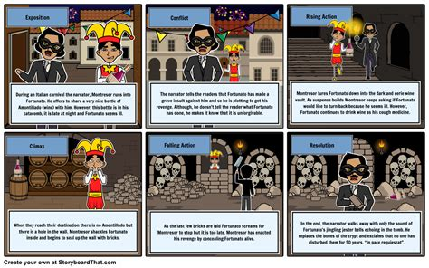 dark themes literature quot the cask of amontillado quot storyboard activities from