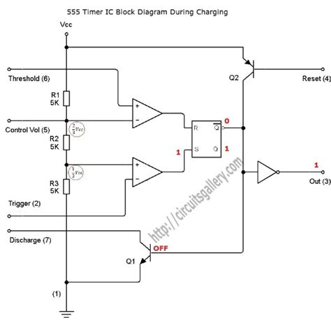 capacitor timing diagram capacitor timing diagram 28 images how to design lm324 astable multivibrator electronic
