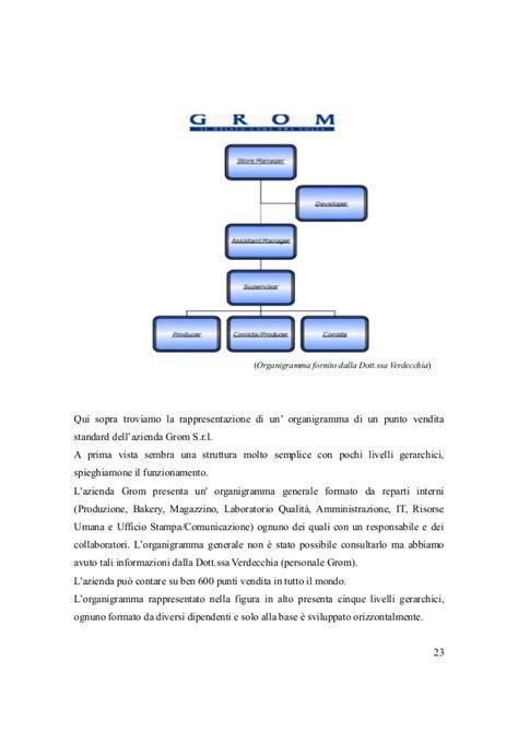 aziende settore alimentare business plan azienda alimentare writerzane web fc2