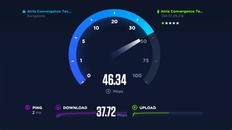 speed test world s just got quot 31 faster quot in 2017 says ookla