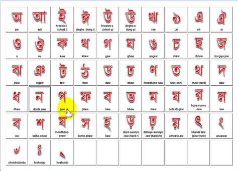 Letter To Bengali Letter learn bengali alphabets from www devnagrisoft