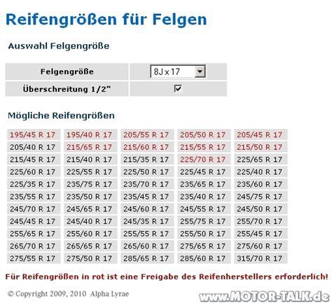 Reifenbreite Motorrad by Reifen75 Gibt Es Eine Tabelle Faustregel Welche