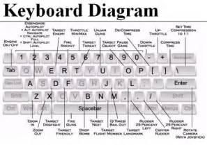 fsx keyboard template flight simulator x keyboard template studio design