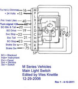 willys m jeeps forums viewtopic tracking an instrument panel lighting m38a1