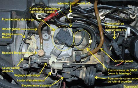 Agip Sigma Turbo Plus 5l renault clio 2 1 9d an 2000 claquement moteur et