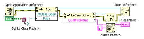 pattern matching labview how do i programmatically determine the class name of a