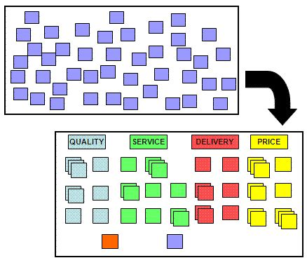 affinity diagrams are useful tools to affinity diagram