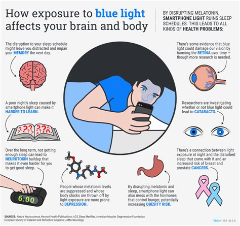 cell phone blue light how smartphone light affects your brain infographic