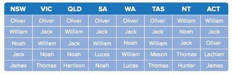 australian names oliver top australia s favourite baby names 96fm experience