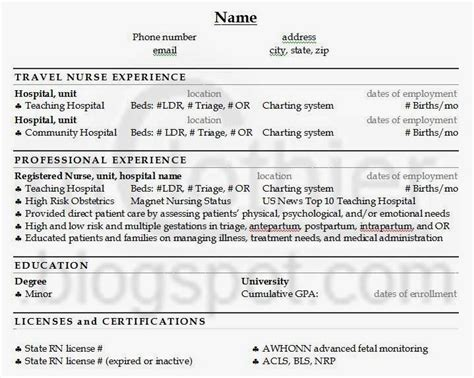 Telephone Triage Nurse Sle Resume Tomu Co Nursing Telephone Triage Template