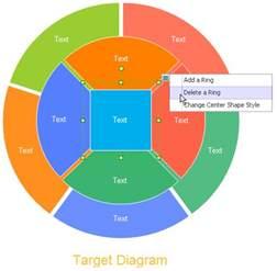 target diagram amp target chart