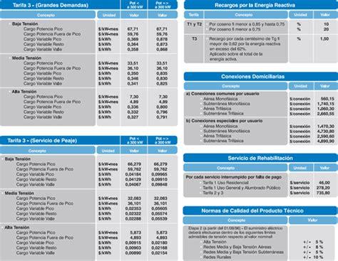 Tabla De Descuentos De Isr 2016 | tabla de descuentos de isr 2016 tabla de descuento del
