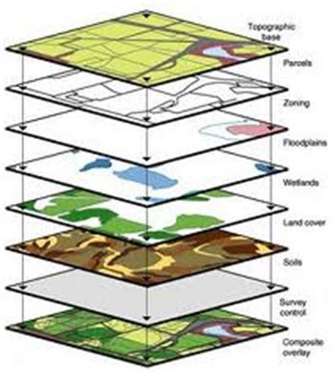 #geo los sistemas de información geográfica