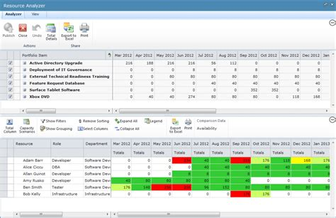 Capacity Planner by Resource Management Epm Live
