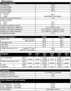 Nissan Juke Technical Specifications 2013 Nissan Juke Specifications Nissanhelp