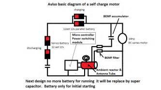 vespa wiring diagrams lambretta wiring diagram vespa px 125 wiring vespa wiring diagrams images gallery