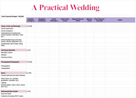 wedding budget worksheet template budget wedding gallery wedding dress decoration and