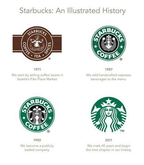 design evolution meaning the secret meaning behind the starbucks logo