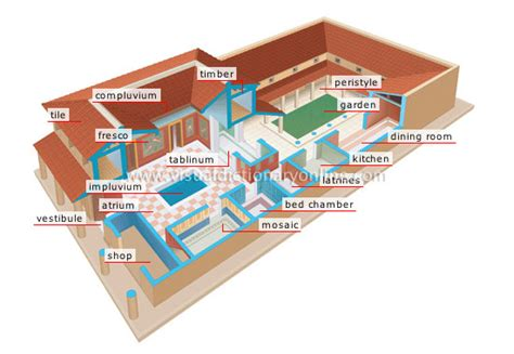 roman domus floor plan learning about the roman house for the love of rome