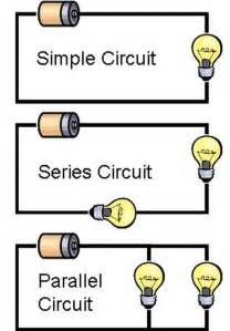 electrical circuits quizizz
