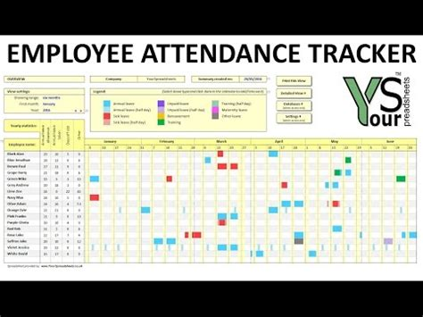 Employee Attendance Tracking Spreadsheet by Attendance Mashpedia Free Encyclopedia