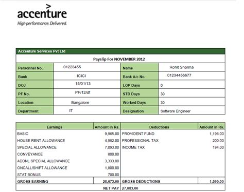 pay structure template doc 819647 salary and payslip of accenture bizdoska