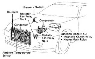 2007 Toyota Camry Air Conditioning Problems 1995 Toyota Supra Air Conditioning System Troubleshooting