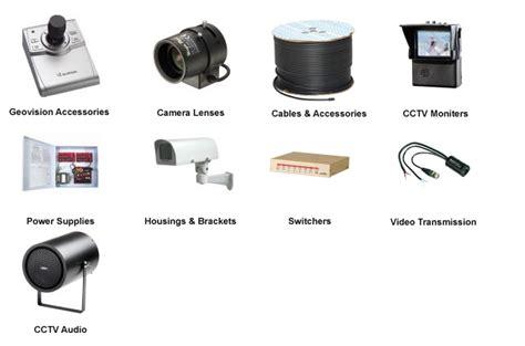 cctv in bangalore call us at 8050033701