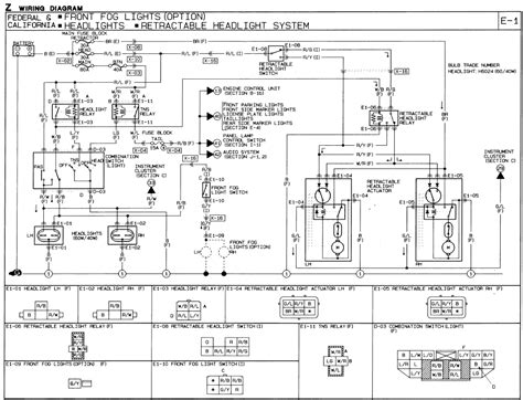 mazda mx5 nc wiring diagram wiring diagram