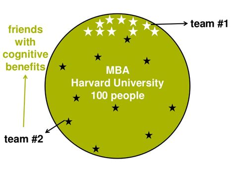 Global Perspective Outcomes Mba Harvard by Diversity Inclusion Innovation Stryker