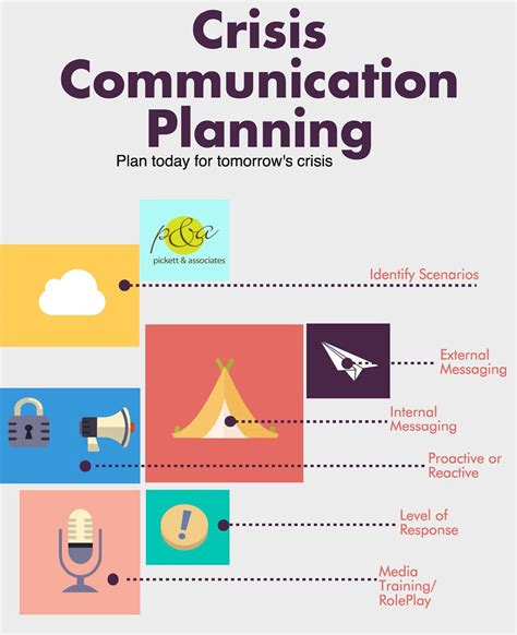 Image Result For Crisis Communications Plan Template Public Affairs Pinterest Template Social Media Brand Guidelines Template