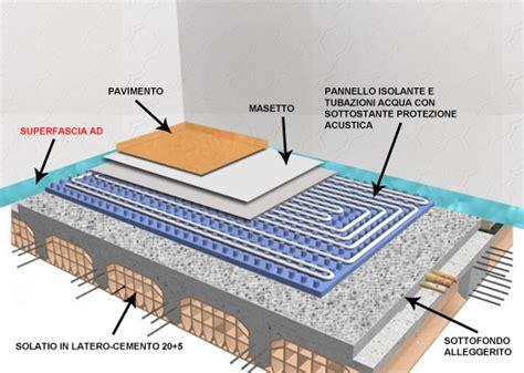 impianti a pavimento a secco impianto radiante a pavimento grl94 it