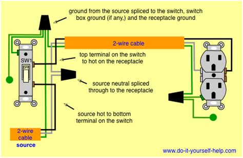 wiring diagram for an outlet controlled by a switch image