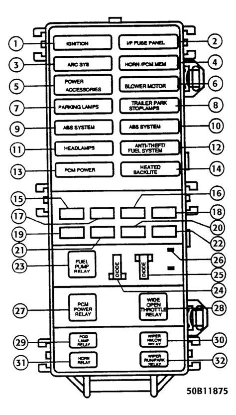 95 Ford Ranger Fuse Diagram