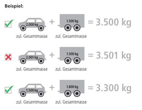Führerschein Klasse C Wieviel Tonnen by Fahrerlaubnis Humbaur Anh 228 Nger