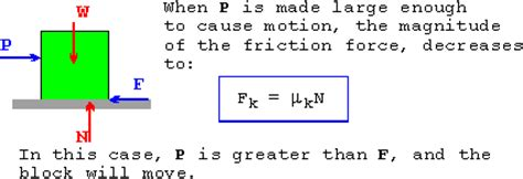 when the object is actually moving, the friction is said
