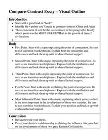 Writing A Compare And Contrast Essay by Compare And Contrast Essay Obfuscata