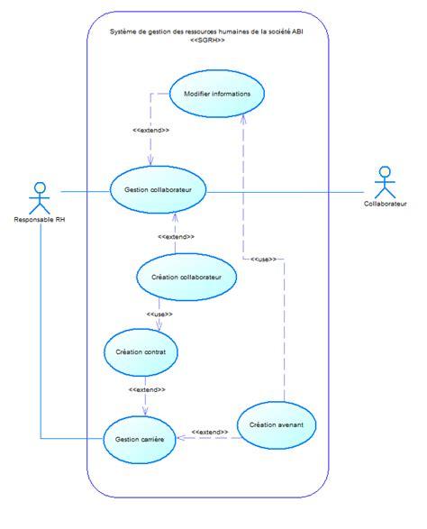 diagramme d activité uml 2 besoin d avis sur mes diagrammes uml