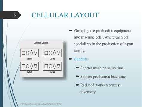 product layout system design of virtual cellular manufacturing using