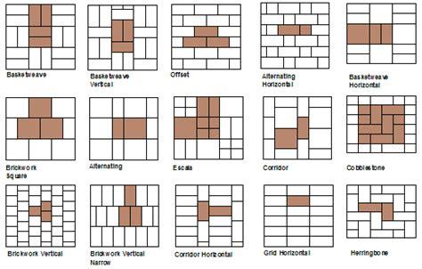 tile pattern generator excel floor tile pattern generator gurus floor