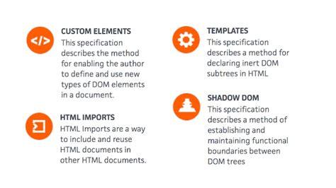 vaadin layout header vaadin components