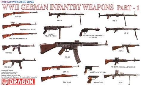 german weapons german military weapons of ww1 ww2 wwii german infantry weapons part 1 plastic model guns