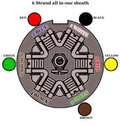 trailer wiring diagram 7 way flat