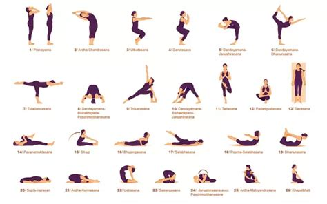 tutorial asana yoga how many yoga asanas are there quora