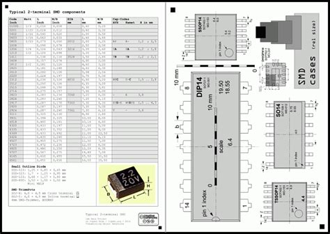 smd resistor sizes chart smd resistor sizes